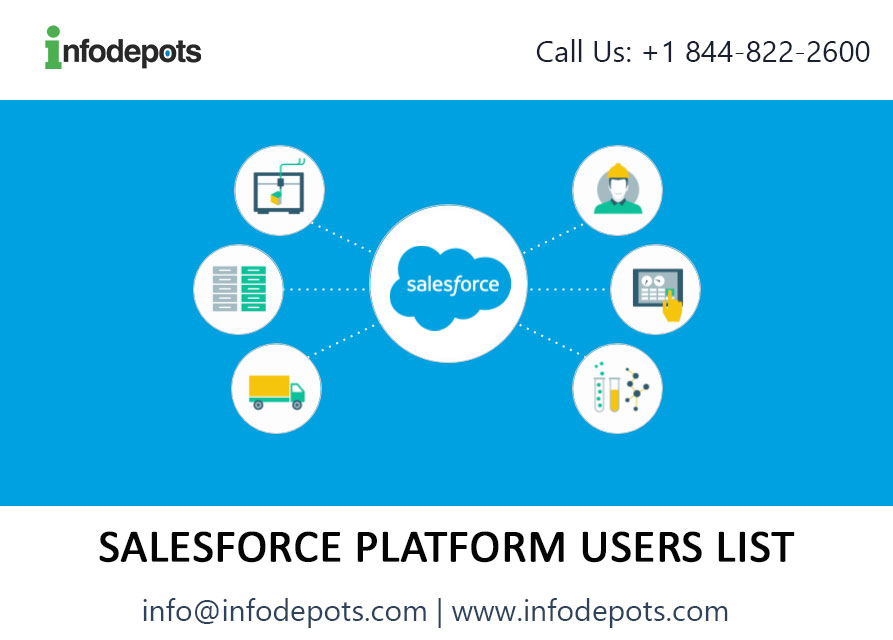 BUY 2019 Updated top Salesforce Platform Users Email USA List – Infodepots