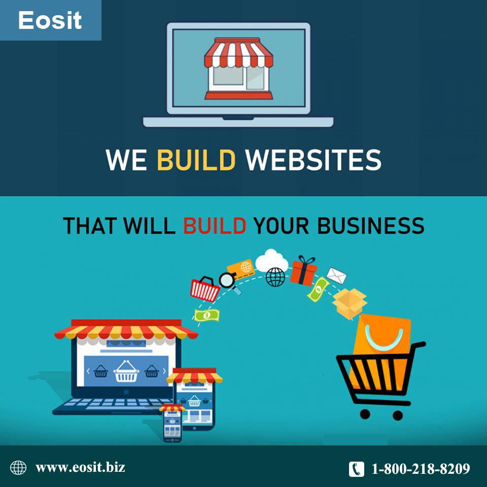WordPress Website Design Services – Contact us- 1-813-321-5406
